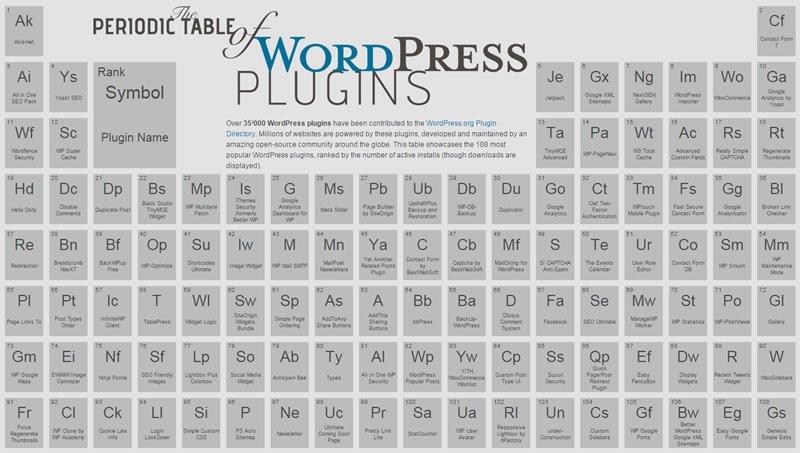 mejores-plugins-para-wordpress